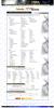 Developpement du site GRATUIT Casting Azur.