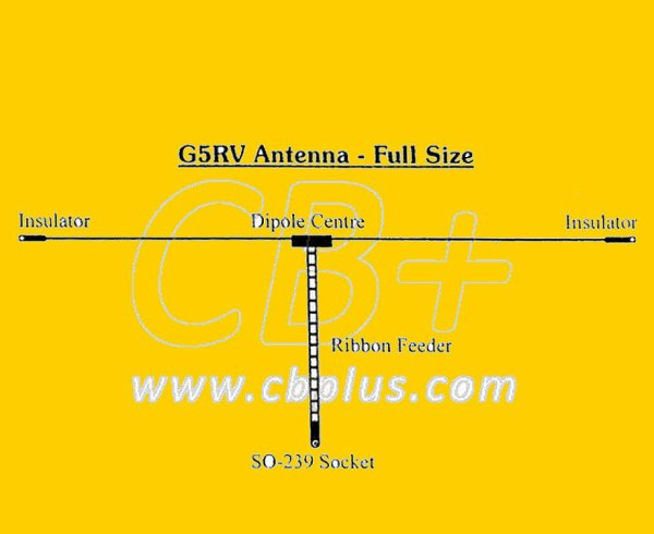 NEUF G5RV antenne filaire décamétrique radioamateur