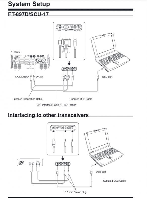 YAESU L'unité d'interface SCU-17