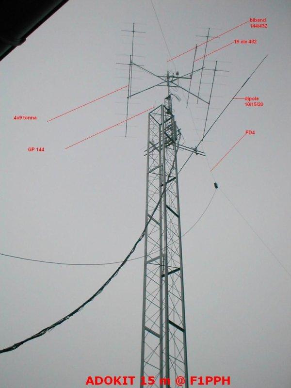 F6HMJ pylône DOK à Lorgues
