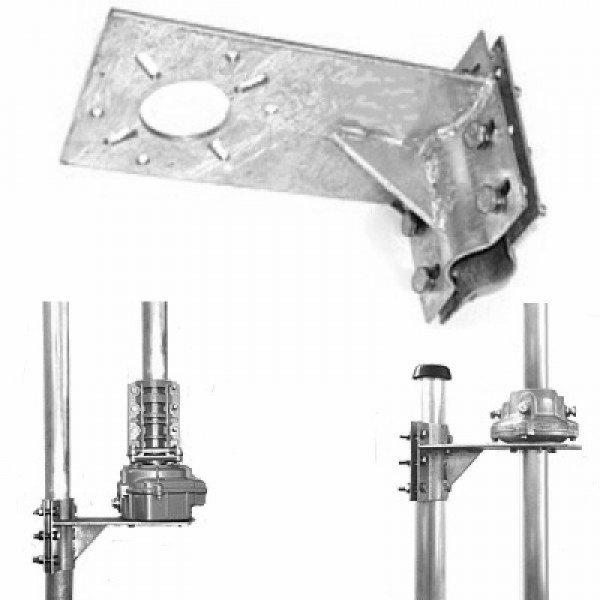 Plateformes pour rotors
