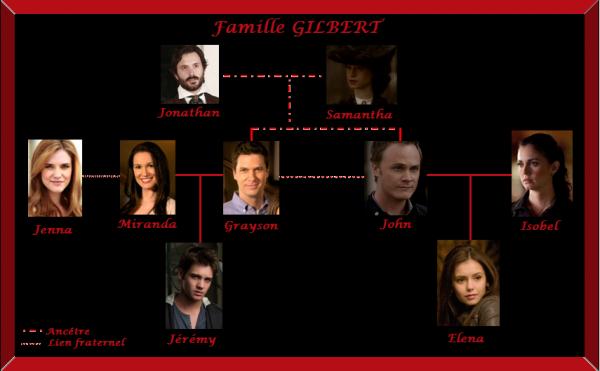 Famille Gilbert