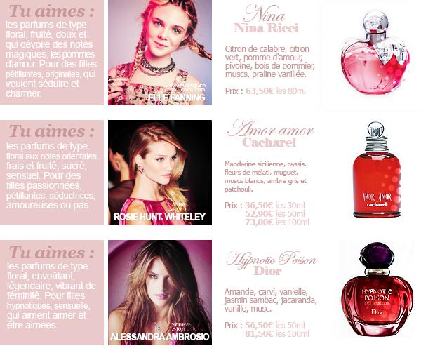 ♦  34  │  À chacun son parfum   Article fait par Natalia  et posté le  22 décembre 2011.   ●