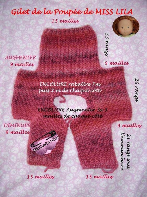 Pour Mylène et toutes celles qui veulent tricoter.