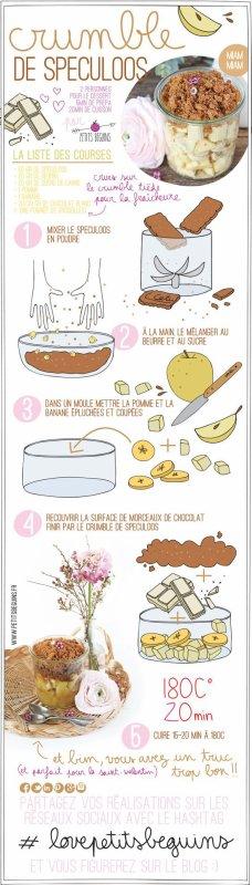 Idée de dessert pour la Saint Valentin.