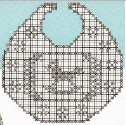 Je recherche des modèles de  bavoirs anciens au crochet, j'ai trouvé  ces grilles  sur le net.