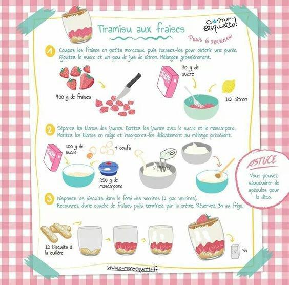 Idée de dessert facile pour la fête des pères. Le Tiramisu.