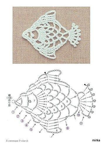 Avec de petits restes de coton, des applications au crochet à coudre.