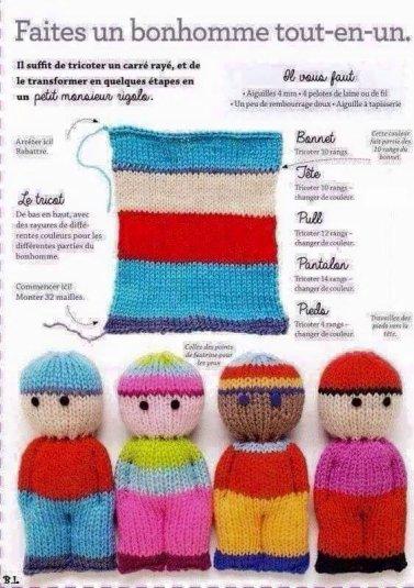 Une copine qui n'a pas de blog m'a demandé de remettre sur mon blog les explications pour tricoter des petits bonhommes (modèle facile), les voici. ça peut faire des doudous pour  nos poupées.