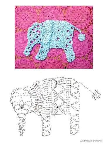 Grille pour crocheter un éléphant