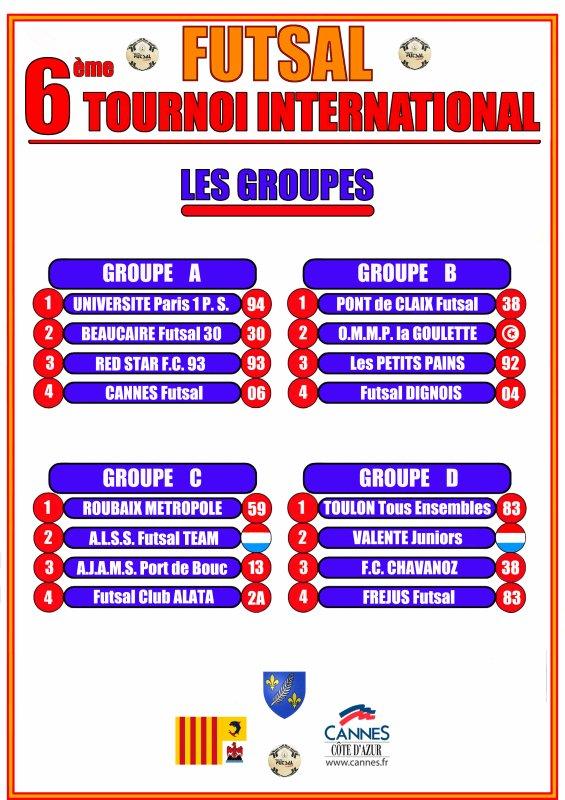 T.I.C.C.A. 2012 : Les Groupes et le Déroulement du Tournoi