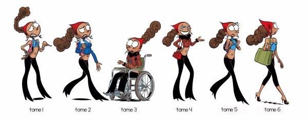 L'évolution des personnages