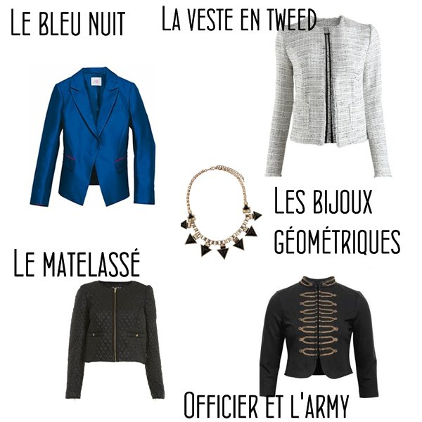 La mode automne/hiver 2012