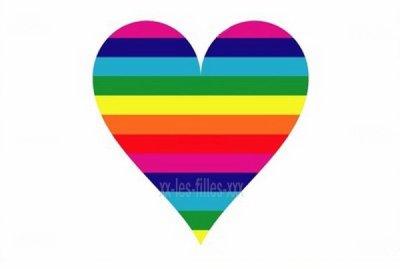La bisexualité . (fait par la demande de : just-an-except )