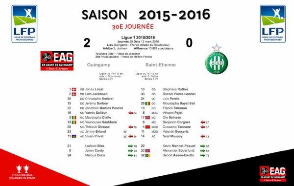GUINGAMP - ASSE du 29 avril 2017 comptant pour la 35ème journée de championnat de ligue 1.