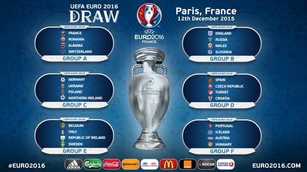 Euro 2016 sur Pronorama !