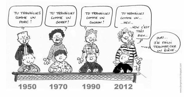 L'évolution...ou pas !