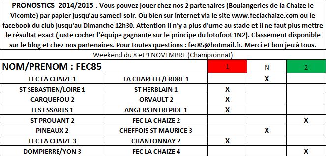 Pronostics J7 (5ème Journée de Championnat)