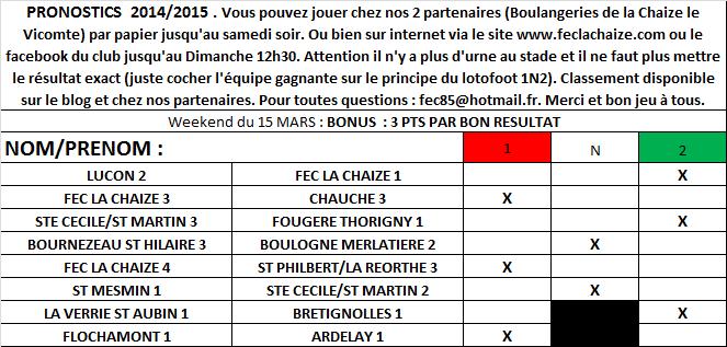Weekend du 8 MARS : Championnat / Classements et Pronostics