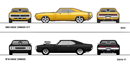 dodge charger 1970 mangacars (the fast and the furious)