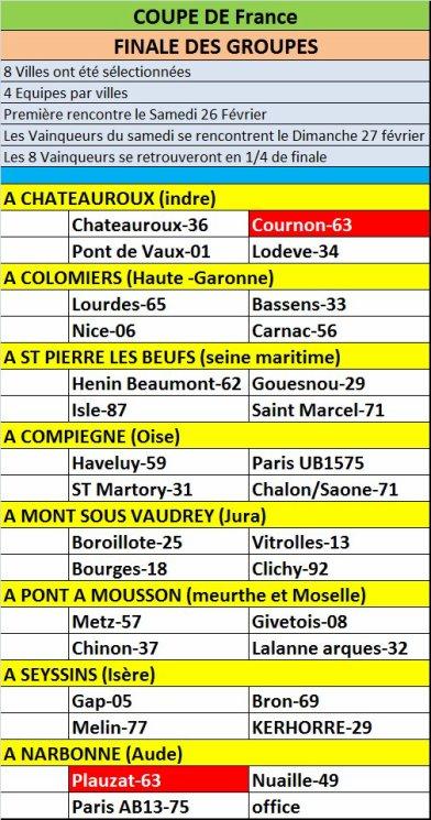 Plauzat et la jcc en 16 eme de finale de la coupe de - Eme de finale coupe de france en direct ...