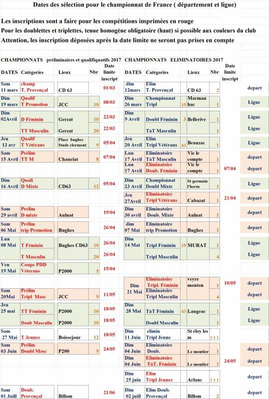 Dates et lieux des sélections aux championnats de france