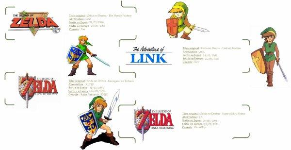 Les jeux Zelda au cours du temps