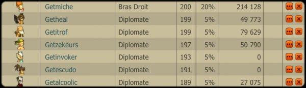 Blitzkrieg // Otomaï // Beaucoup d'XP // Frigost // Objectif Zaap