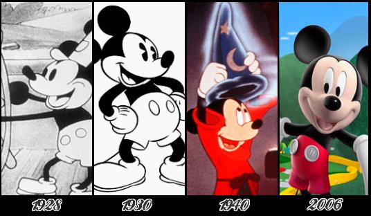 Mickey Mouse: Au commencement jusqu'à aujourd'hui.