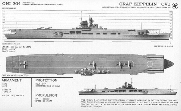 PORTE -AVIONS ALLEMAND : GRAF ZEPPELIN