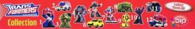 BIP - 2009 - Transformers