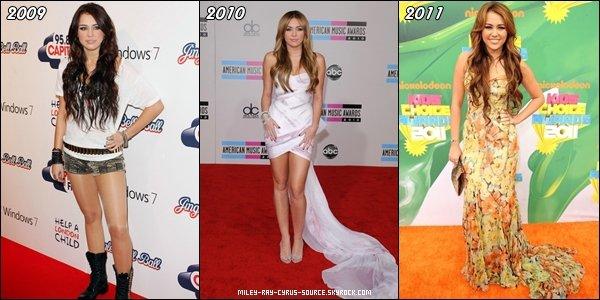 Quelle année préfères-tu ?           Quelle tenue aimes-tu le moins ?