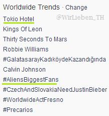 """» Twitter - """"Tokio Hotel"""" et """"#AliensBiggestFans"""" dans les tendances mondiales."""