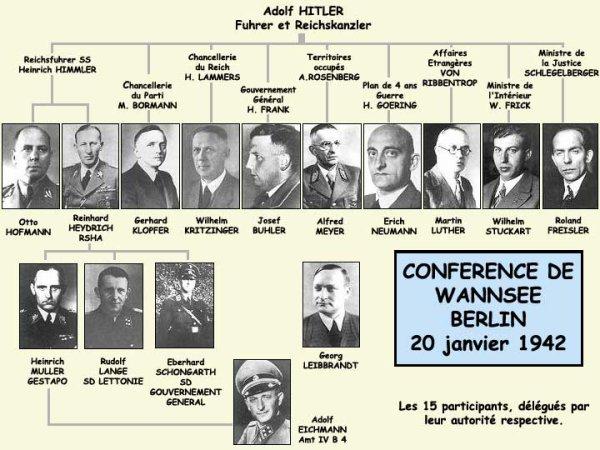 dissertation sur la solution finale Hitler envisage, dès les années trente, l'élimination des juifs toutefois, la shoah , « la solution finale », n'apparaît véritablement à l'ordre du jour qu'a partir de.