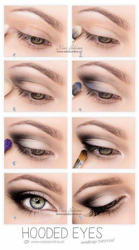 Tutoriel : maquillage