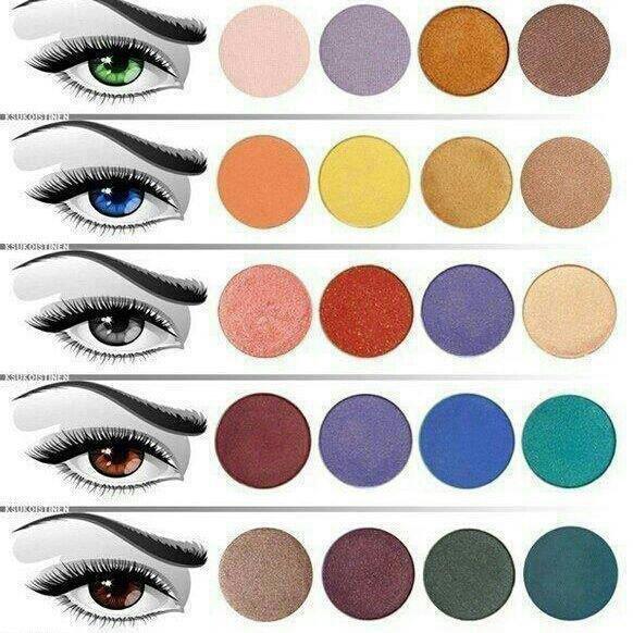 Quel couleurs pour moi ?