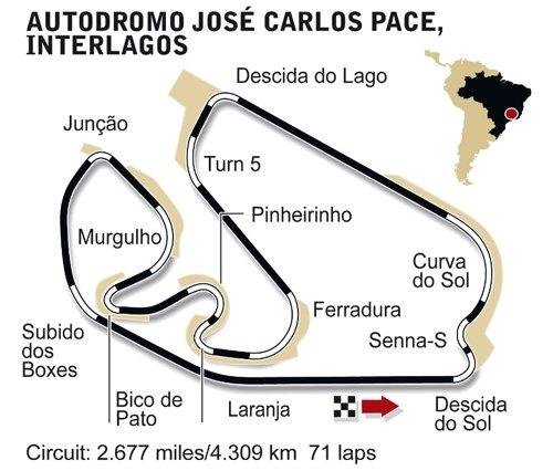 GP du Brésil: Présentation du tracé