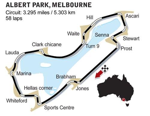 GP d'Australie: Présentation du tracé