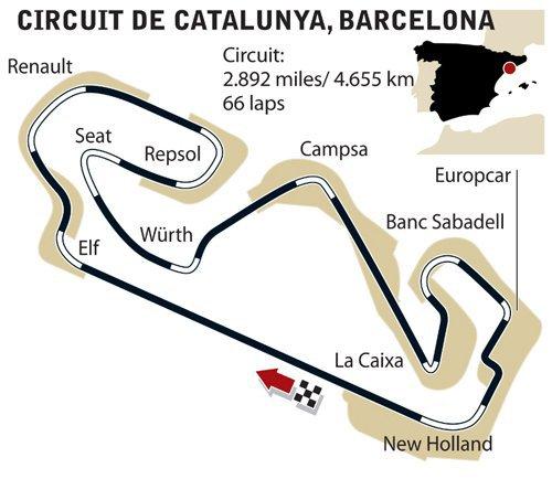 GP d'Espagne: Présentation du tracé