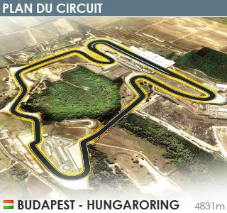 GP de Hongrie: Presentation du tracé