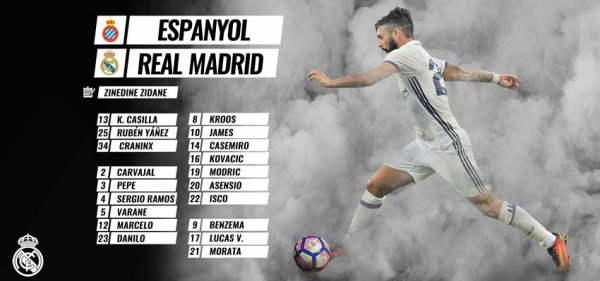 Les joueurs convoqués pour affronter l'Espanyol Barcelone (17.09.16)