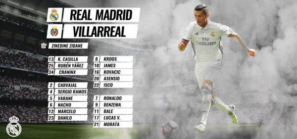 Les joueurs convoqués pour affronter Villarreal (20.09.16)
