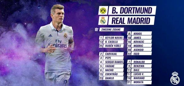 Les joueurs convoqués pour affronter le Borussia Dortmund (26.09.16)