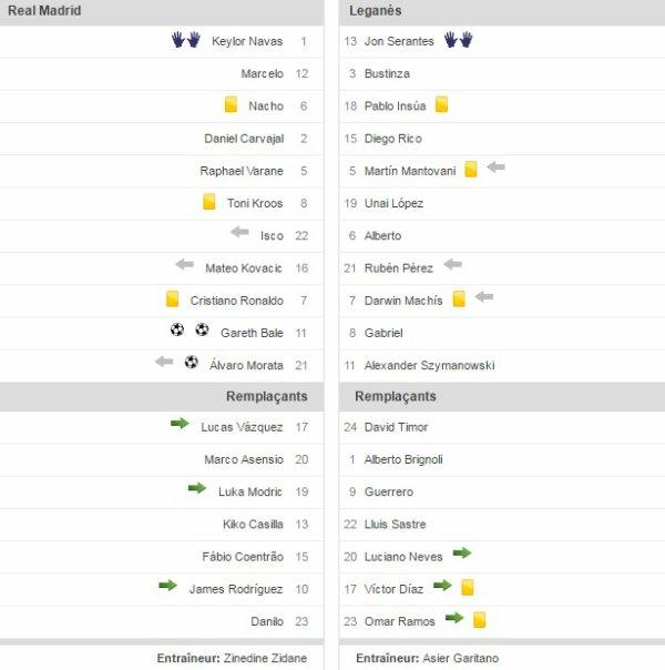 LIGA : 11ème journée : Real Madrid - Leganés (06.11.16)