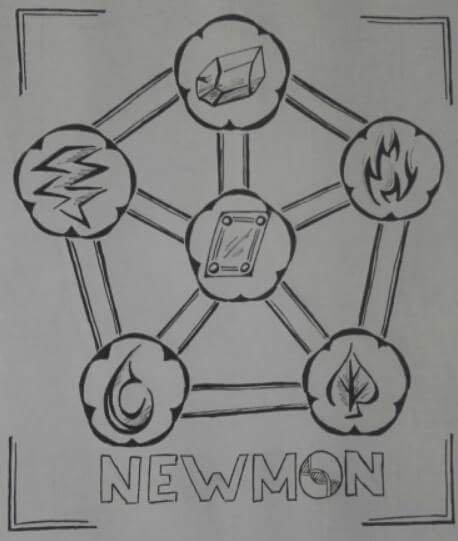 Le logo et le nom que mon copain et moi avons donner à nos création en fimo ^-^