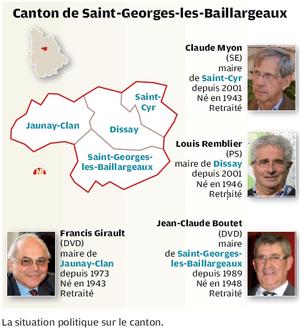Vienne - Saint-Georges-lès-Baillargeaux, Dissay, Jaunay-Clan, Saint-Cyr - St-georges-lès-baillargeaux Élections municipales 2014 : votre maire se représente-t-il ? - lanouvellerepublique.fr