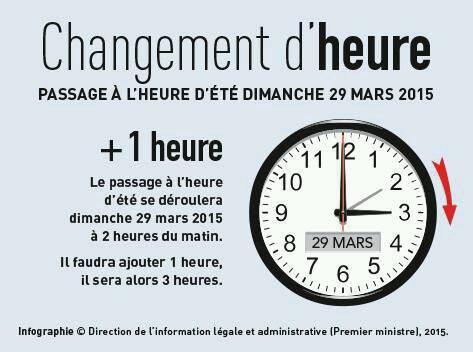 Changement d'heure d'été du 28 au 29 Mars 2015
