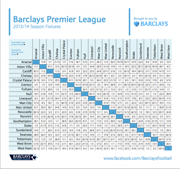 Premier league 2013-2014 ; Calendrier et resultats.