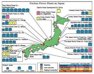 Les dangers liés aux centrales nipponnes ont été ignorés