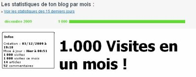 Ysmenu fêtes ses 1.000 visites